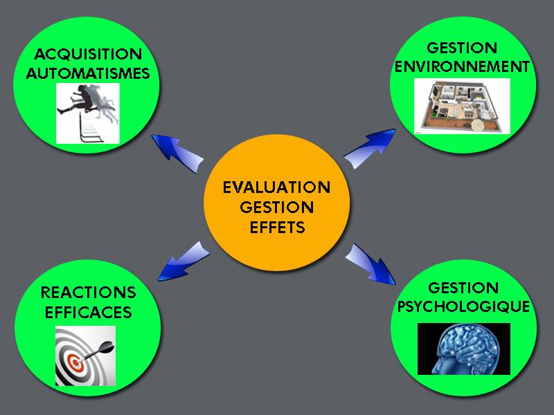 Présentation_Situation_Risques